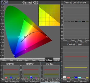 post-cal-custom-color-gamut-smal